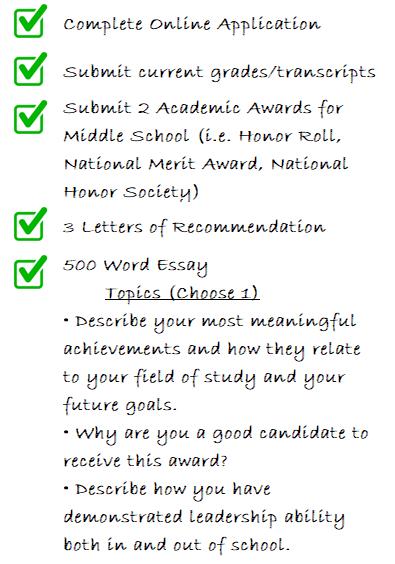 Award Checklist
